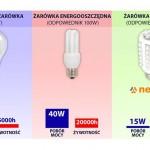 Oświetlenie LED = mniejsze rachunki